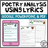Poetry Analysis Using Lyrics | Distance Learning | GOOGLE
