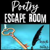 Poetry Escape Room - Middle School ELA Digital Escape Room for Distance Learning