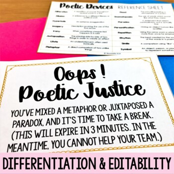 Poetry Escape Room Review Activity