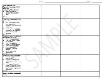 Poetry Explication Guide and How-To Graphic Organizer