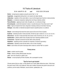 Poetry Fair Project Rubric and Information