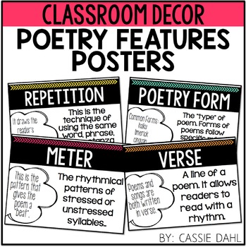 Poetry Features Posters