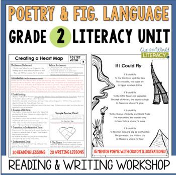 Poetry Unit of Study Grade 2
