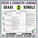 Poetry & Figurative Language Unit of Study: Grade 2 BUNDLE
