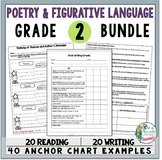 Poetry & Figurative Language Unit of Study: Grade 2 BUNDLE