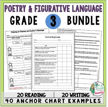 Poetry & Figurative Language Unit of Study: Grade 3 BUNDLE