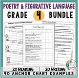 Poetry & Figurative Language Unit of Study: Grade 4 BUNDLE