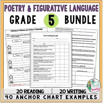 Poetry & Figurative Language Unit of Study: Grade 5 BUNDLE