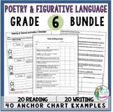 Poetry & Figurative Language Unit of Study: Grade 6 BUNDLE