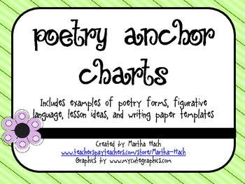 Poetry Form Anchor Charts