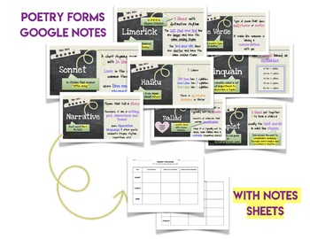 Poetry Form Types Mini Lesson Notes and Activity for Middle School RL5