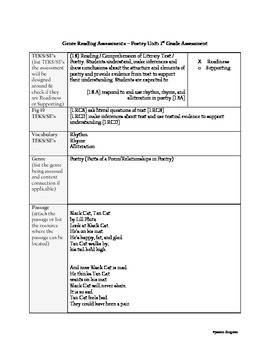 Poetry Genre and Comprehension Test/Assessment