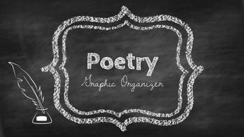 Poetry Graphic Organizer