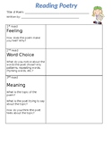 Poetry Graphic Organizer (3 Reads, with 3 Different Focuses)