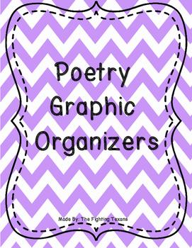 Reading Poetry Graphic Organizers