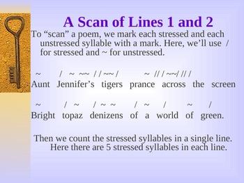Poetry Iambic meter Intro