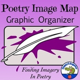 Poetry Image Map - Finding Imagery in Poems Graphic Organizer