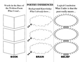 Poetry Inference Foldable