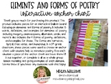 Poetry Interactive Anchor Chart
