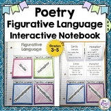 Figurative Language Interactive Notebook Poetry Figurative