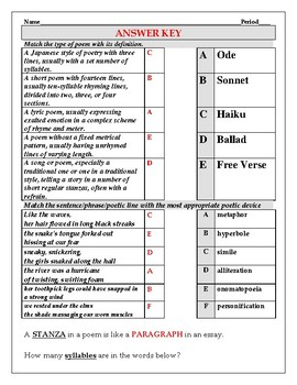 Poetry Terms Review Quiz