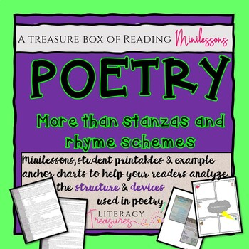 Poetry:  It's More Than Stanzas and Rhymes--A Unit of Study