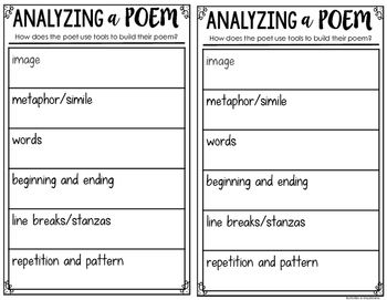 Poetry-JUST the Notebook Anchor Charts