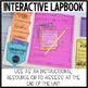 Poetry Lapbook and Portfolio