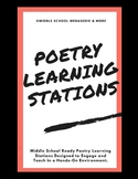 Poetry Learning Stations: Middle School