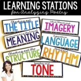 Poetry Learning Stations with Distance Option