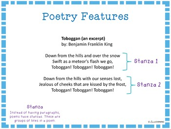 Poetry PowerPoint Lesson