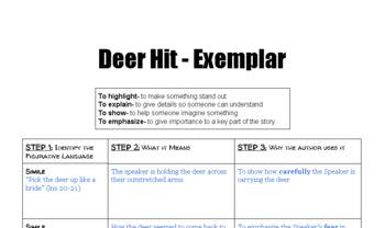 Poetry Lesson- Deer Hit by Jon Loomis