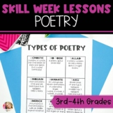 Poetry Lesson Plans with Activities