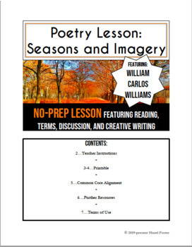 Imagery: No-Prep Lesson w/Creative Writing Prompt