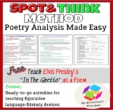 """Poetry Made Easy: Teach Elvis Presley's """"In the Ghetto"""" as a Song"""