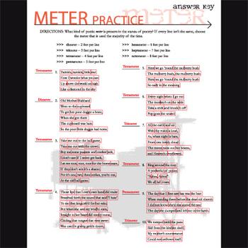 Poetry Meter - Trimeter, Tetrameter, Pentameter, & More