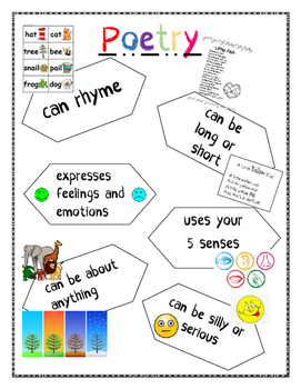 Poetry Mini Anchor Chart