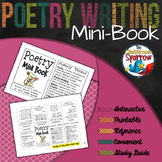 Poetry Mini-Book (A Perfect Addition to an ELA Interactive Notebook)