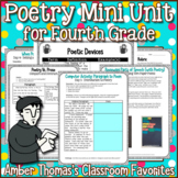 Poetry Mini Unit (Fourth Grade Test Prep)