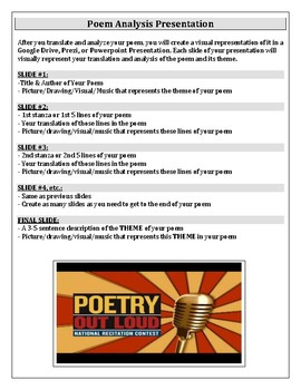 Poetry Out Loud Analysis Project