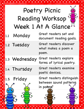 Launching the Reading Workshop with Poetry Common Core Aligned Unit of Study