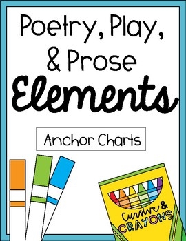 Poetry, Play, and Prose Element Anchor Chart