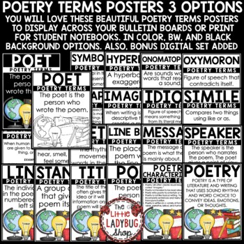 Poetry Posters & Poem Terms