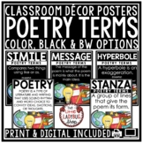 Poetry Posters & Poem Terms Anchor Charts