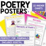 Poetry Posters and Anchor Charts