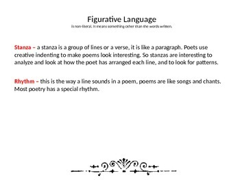 Poetry Power Point 3rd Grade (week long)