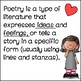 Poetry Power Point Grades 3-5