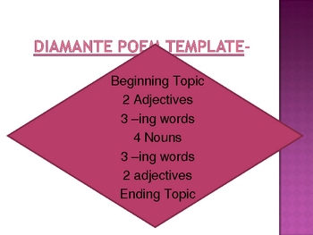 Poetry PowerPoints Introductions