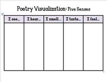 Poetry Practice and Visualization Bundle