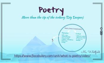 Poetry Prezi